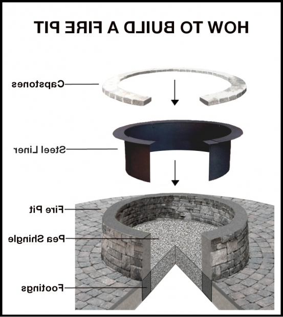 Image of How To Build A Gas Fire Pit How To Build A Gas Fire Pit