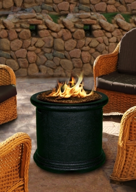 Image of Small Gas Fire Pit Round Fireplaces Indoor Fireplace Mantel Design